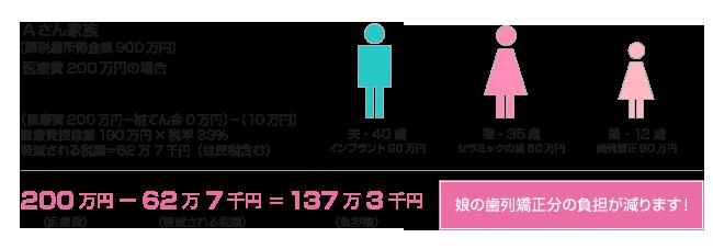 syotoku_image.png